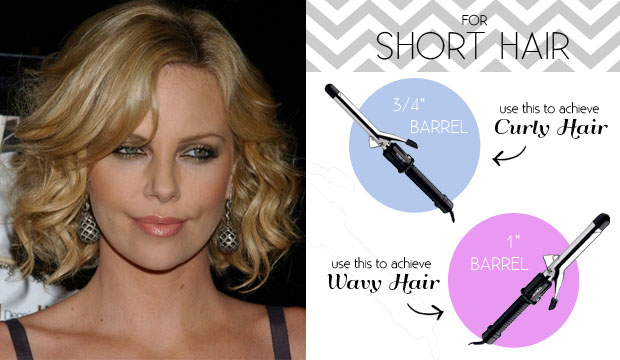 Fine The Right Curling Iron For Your Hair Length Short Hairstyles Gunalazisus