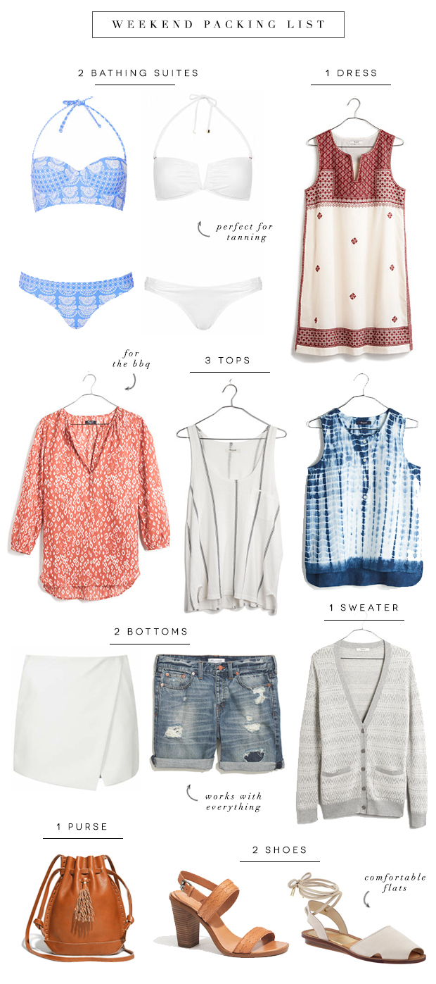 4th_of_july_packing_list