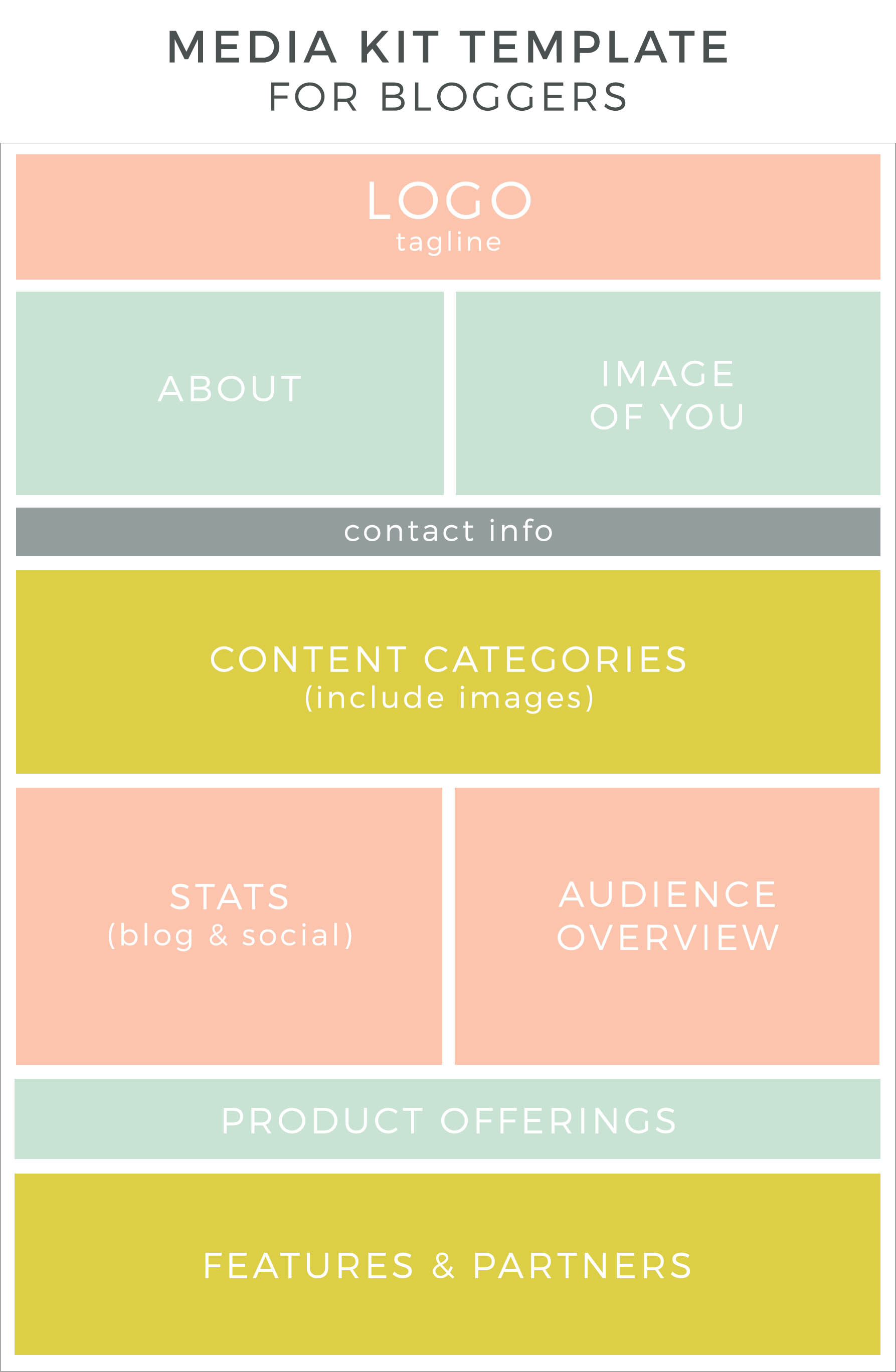 press pack template - blogging 101 how to create a media kit for your blog